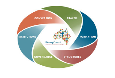 Plenary Council Agenda image